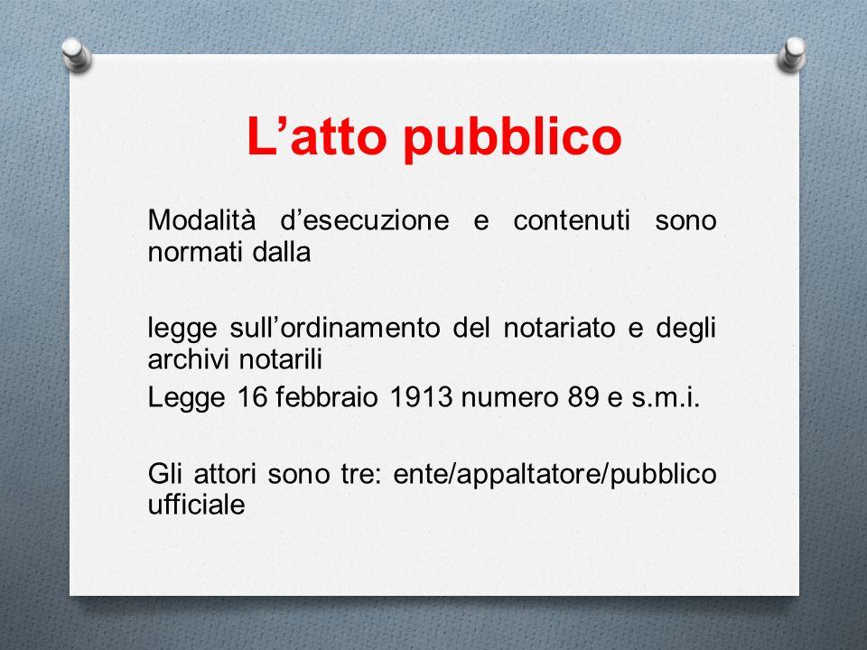 Latto pubblico Modalità desecuzione e contenuti sono normati dalla legge sullordinamento del notariato e degli archivi notarili Legge 16 febbraio 1913
