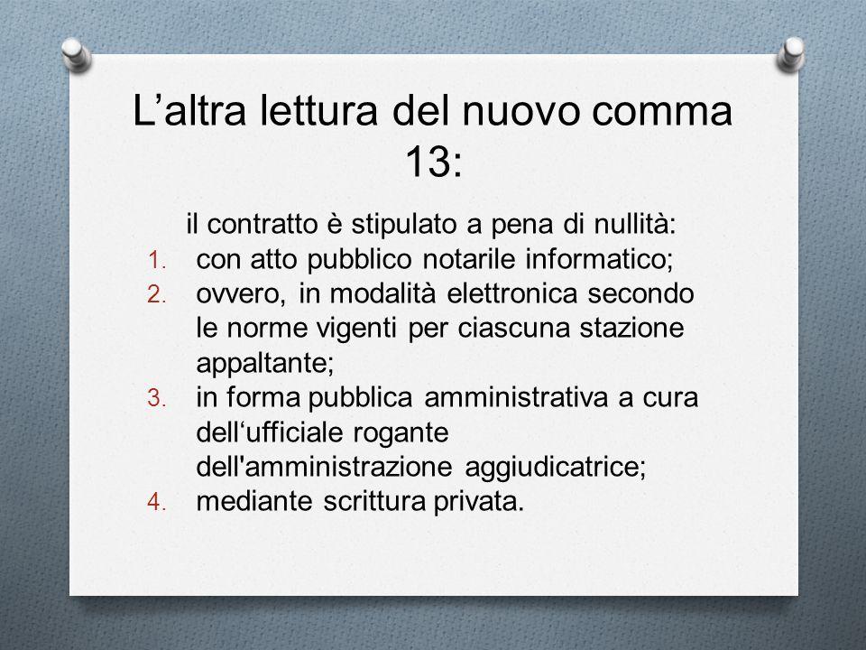 Laltra lettura del nuovo comma 13: il contratto è stipulato a pena di nullità: 1. con atto pubblico notarile informatico; 2. ovvero, in modalità elett