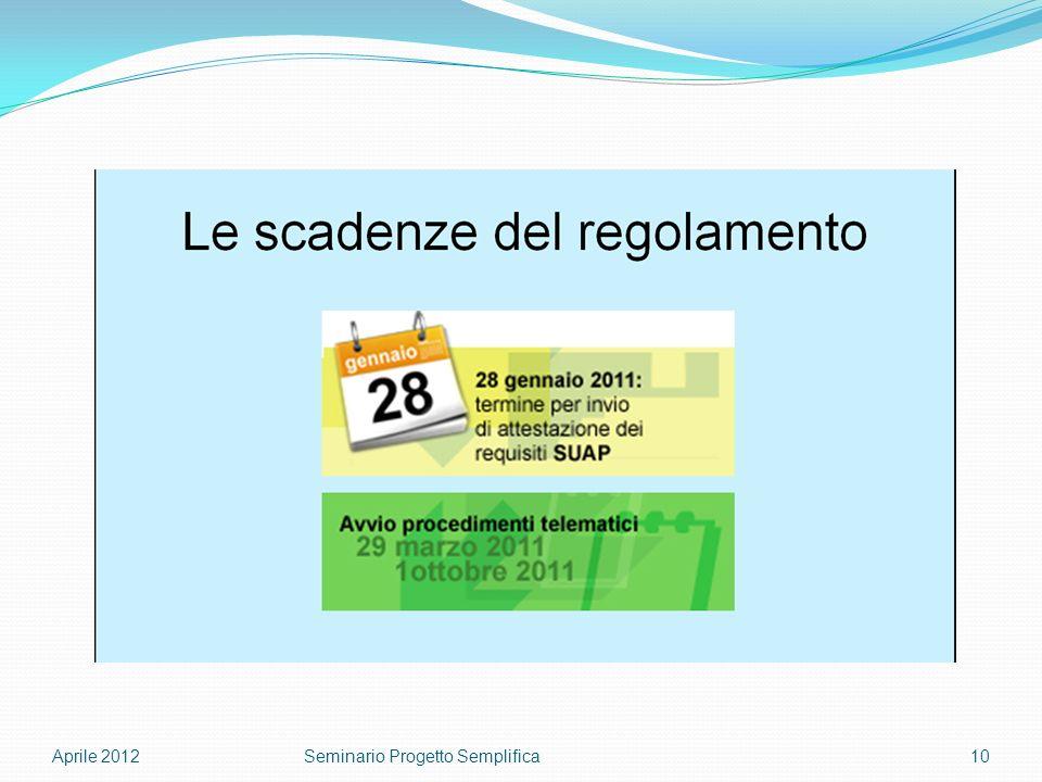 Aprile 201210Seminario Progetto Semplifica