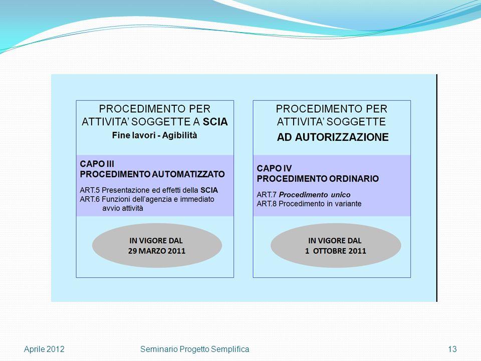 Aprile 201213Seminario Progetto Semplifica