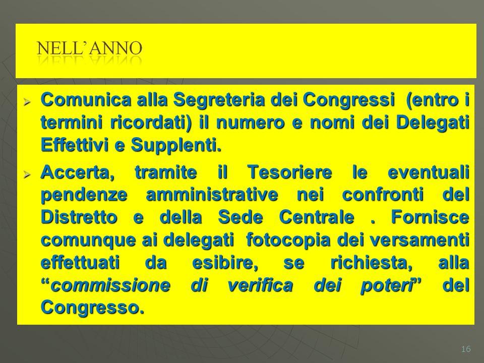 Comunica alla Segreteria dei Congressi (entro i termini ricordati) il numero e nomi dei Delegati Effettivi e Supplenti. Comunica alla Segreteria dei C