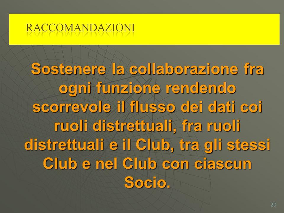 Sostenere la collaborazione fra ogni funzione rendendo scorrevole il flusso dei dati coi ruoli distrettuali, fra ruoli distrettuali e il Club, tra gli stessi Club e nel Club con ciascun Socio.