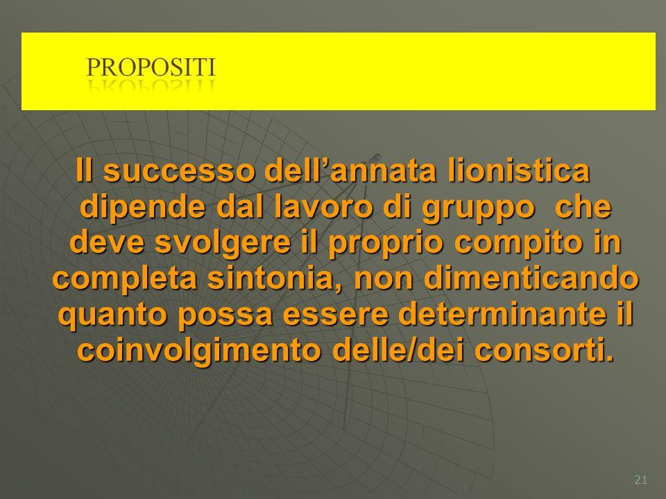 Il successo dellannata lionistica dipende dal lavoro di gruppo che deve svolgere il proprio compito in completa sintonia, non dimenticando quanto possa essere determinante il coinvolgimento delle/dei consorti.