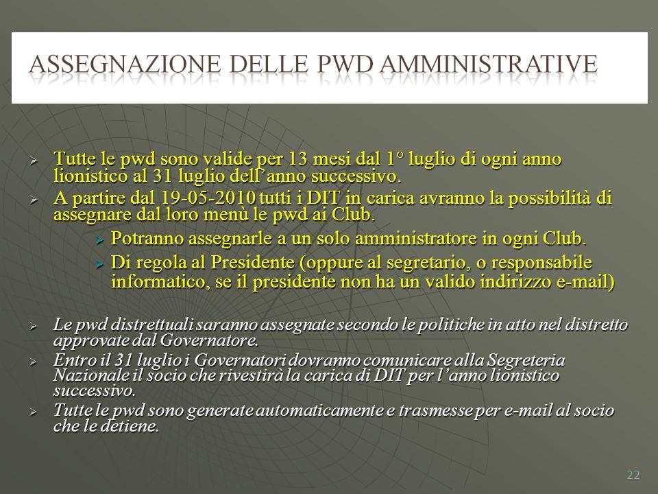 Tutte le pwd sono valide per 13 mesi dal 1° luglio di ogni anno lionistico al 31 luglio dellanno successivo.