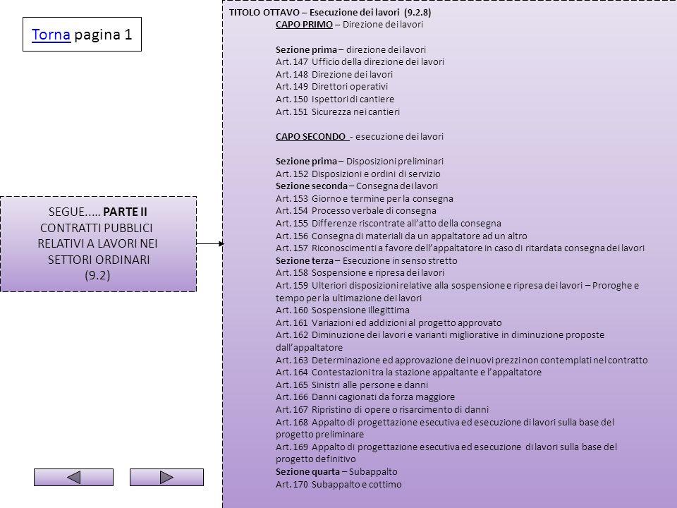 SEGUE..… PARTE II CONTRATTI PUBBLICI RELATIVI A LAVORI NEI SETTORI ORDINARI (9.2) TITOLO OTTAVO – Esecuzione dei lavori (9.2.8) CAPO PRIMO – Direzione