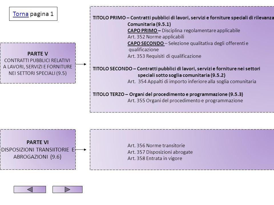 PARTE V CONTRATTI PUBBLICI RELATIVI A LAVORI, SERVIZI E FORNITURE NEI SETTORI SPECIALI (9.5) TITOLO PRIMO – Contratti pubblici di lavori, servizi e fo
