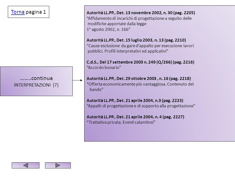 ……..continua INTERPRETAZIONI (7) Autorità LL.PP., Det. 13 novembre 2002, n. 30 (pag. 2205) Affidamento di incarichi di progettazione a seguito delle m