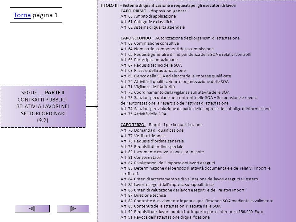 SEGUE..… PARTE II CONTRATTI PUBBLICI RELATIVI A LAVORI NEI SETTORI ORDINARI (9.2) TITOLO III – Sistema di qualificazione e requisiti per gli esecutori