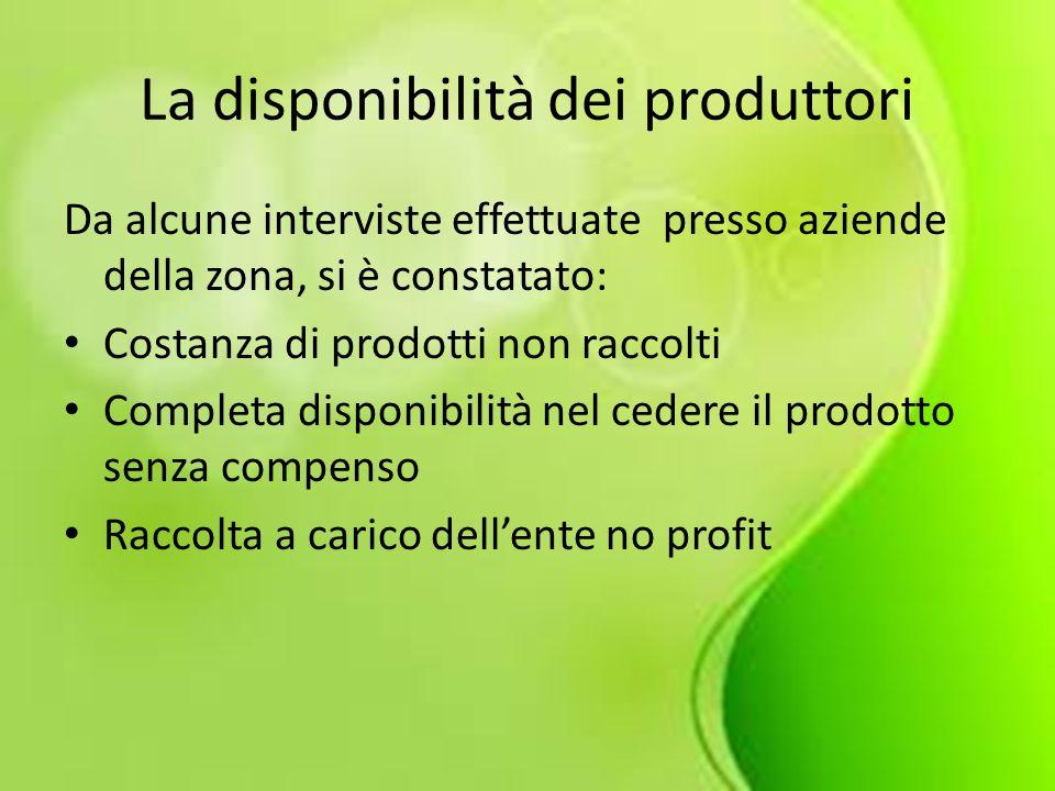 La disponibilità dei produttori Da alcune interviste effettuate presso aziende della zona, si è constatato: Costanza di prodotti non raccolti Completa