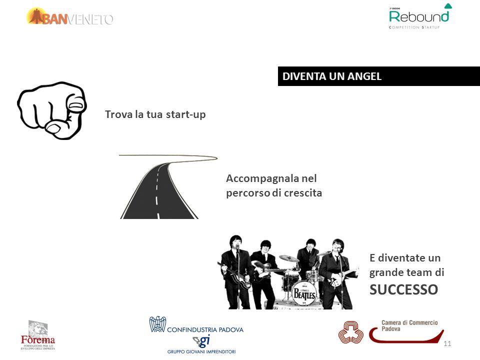 Trova la tua start-up Accompagnala nel percorso di crescita E diventate un grande team di SUCCESSO DIVENTA UN ANGEL 11