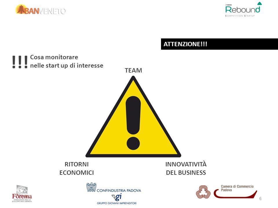 TEAM INNOVATIVITÀ DEL BUSINESS RITORNI ECONOMICI Cosa monitorare nelle start up di interesse !!! ATTENZIONE!!! 6