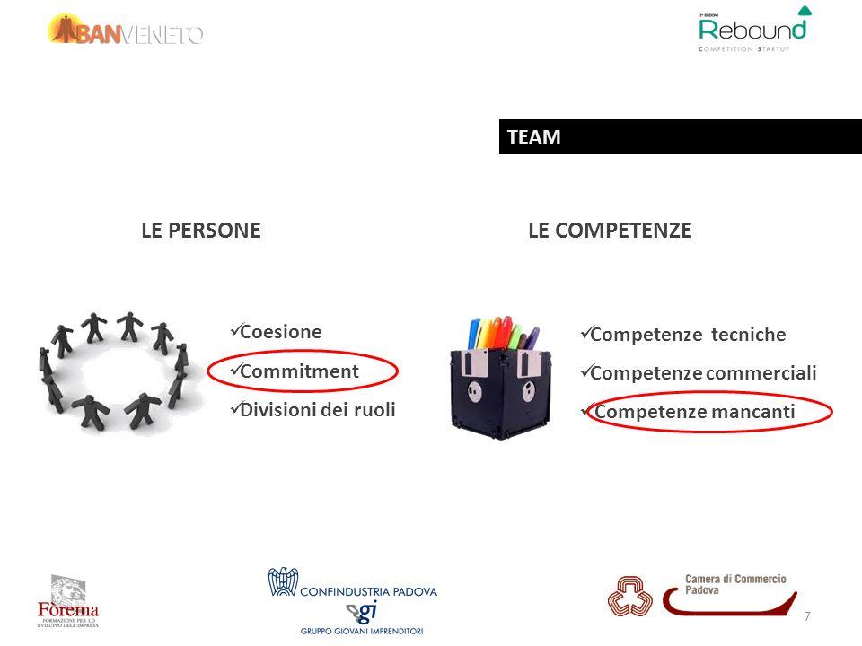 Coesione Commitment Divisioni dei ruoli Competenze tecniche Competenze commerciali Competenze mancanti LE PERSONELE COMPETENZE TEAM 7