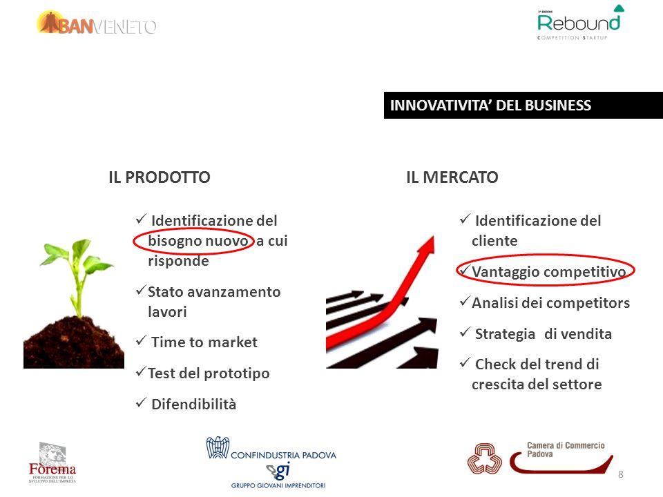Modello di Business innovativo Fatturato nel primo triennio Fabbisogno iniziale Break Even Point Sviluppi futuri Equity Capitale investito Strategia di exit Timing per lexit Ritorni attesi DELLA SOCIETAPERSONALI RITORNI ECONOMICI 9