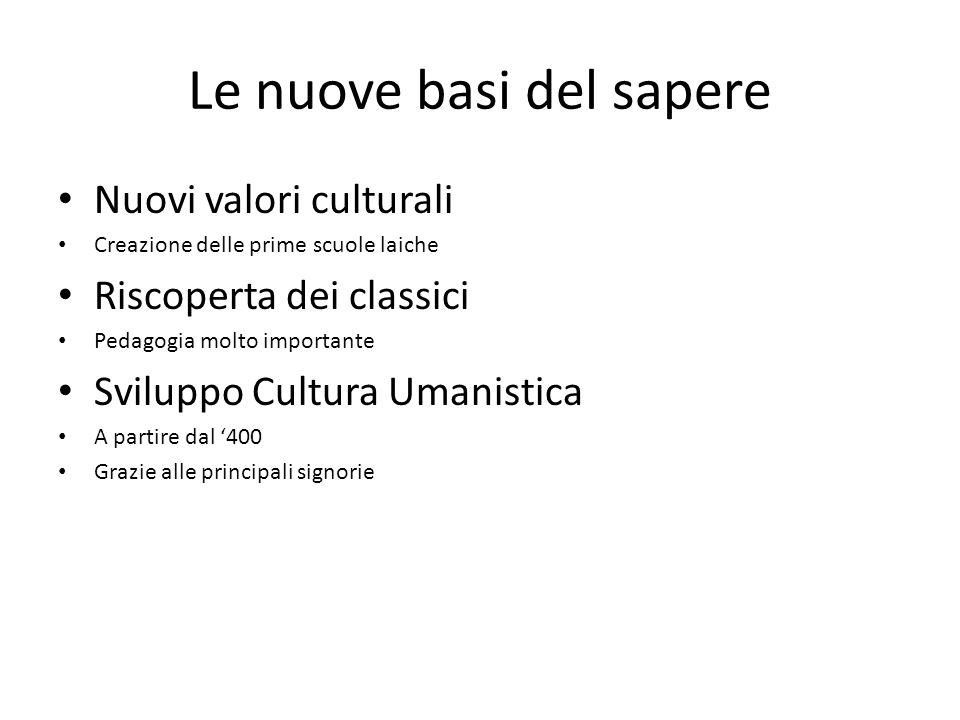 Le nuove basi del sapere Nuovi valori culturali Creazione delle prime scuole laiche Riscoperta dei classici Pedagogia molto importante Sviluppo Cultur