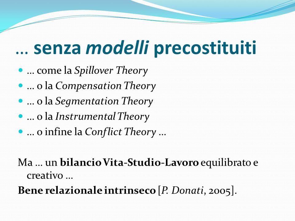 … senza modelli precostituiti … come la Spillover Theory … o la Compensation Theory … o la Segmentation Theory … o la Instrumental Theory … o infine l