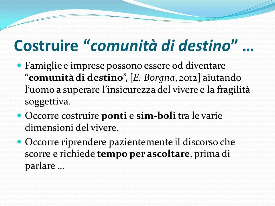 Costruire comunità di destino … Famiglie e imprese possono essere od diventarecomunità di destino, [E. Borgna, 2012] aiutando luomo a superare linsicu