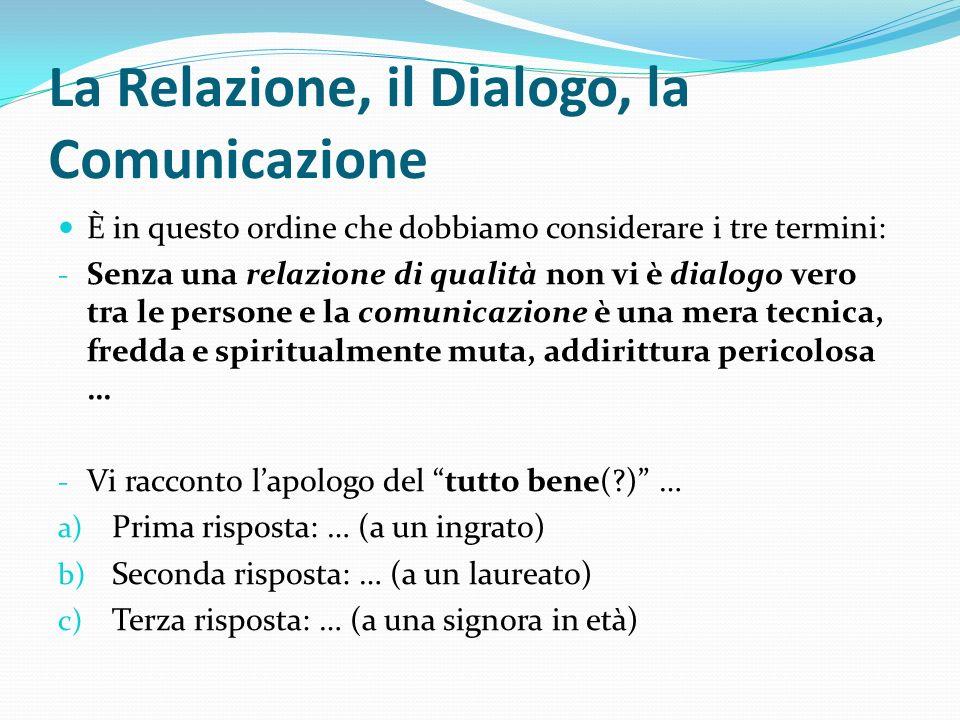 La Relazione, il Dialogo, la Comunicazione È in questo ordine che dobbiamo considerare i tre termini: - Senza una relazione di qualità non vi è dialog