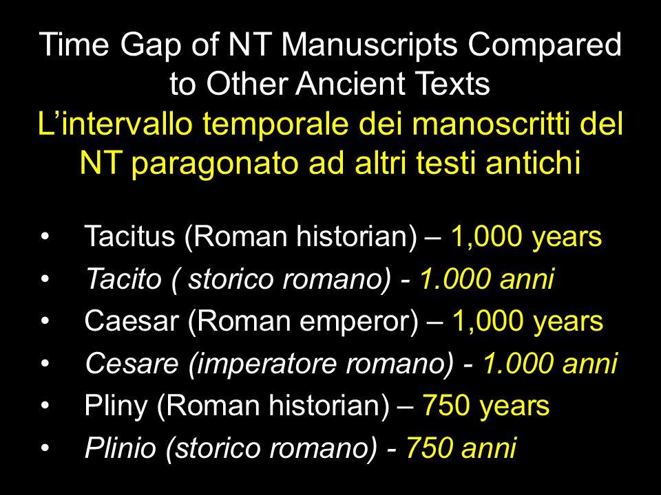 Time Gap of NT Manuscripts Compared to Other Ancient Texts Lintervallo temporale dei manoscritti del NT paragonato ad altri testi antichi Tacitus (Rom
