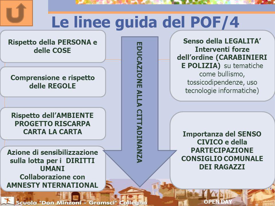 Le linee guida del POF/4 OPEN DAY 16 Azione di sensibilizzazione sulla lotta per i DIRITTI UMANI Collaborazione con AMNESTY NTERNATIONAL Rispetto della PERSONA e delle COSE Comprensione e rispetto delle REGOLE Rispetto dellAMBIENTE PROGETTO RISCARPA CARTA LA CARTA Importanza del SENSO CIVICO e della PARTECIPAZIONE CONSIGLIO COMUNALE DEI RAGAZZI Senso della LEGALITA Interventi forze dellordine (CARABINIERI E POLIZIA) su tematiche come bullismo, tossicodipendenze, uso tecnologie informatiche) EDUCAZIONE ALLA CITTADINANZA