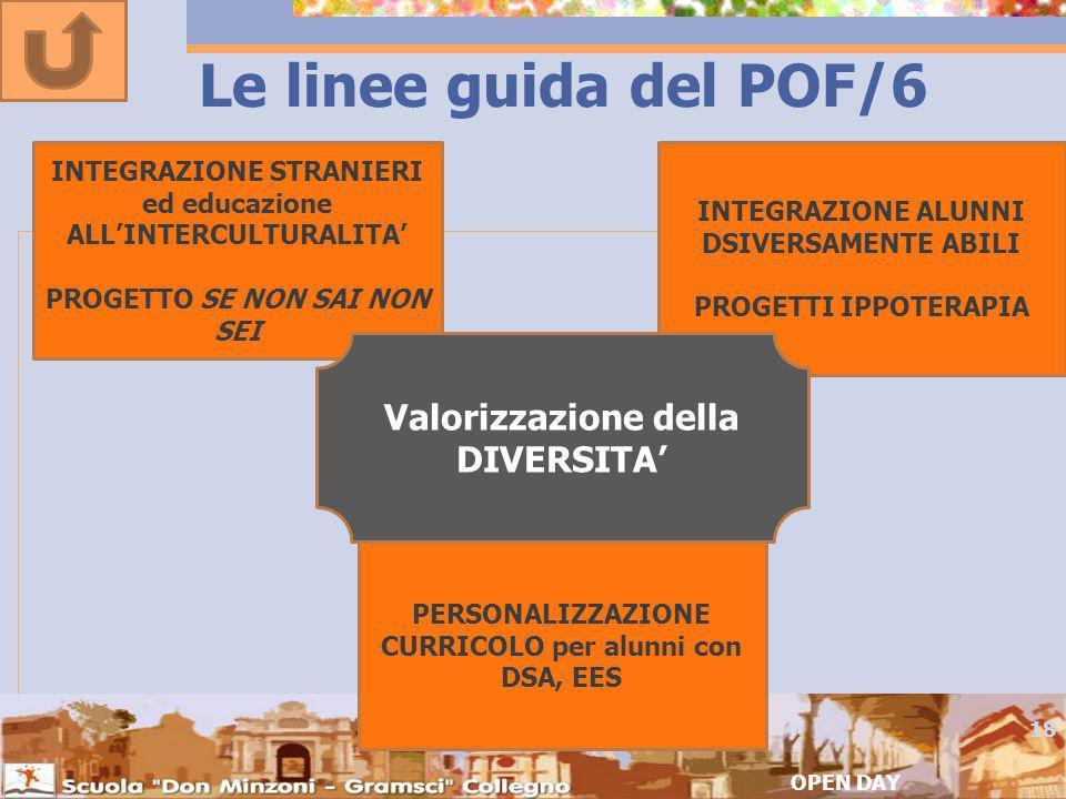 Le linee guida del POF/6 OPEN DAY 18 INTEGRAZIONE STRANIERI ed educazione ALLINTERCULTURALITA PROGETTO SE NON SAI NON SEI INTEGRAZIONE ALUNNI DSIVERSAMENTE ABILI PROGETTI IPPOTERAPIA Valorizzazione della DIVERSITA PERSONALIZZAZIONE CURRICOLO per alunni con DSA, EES