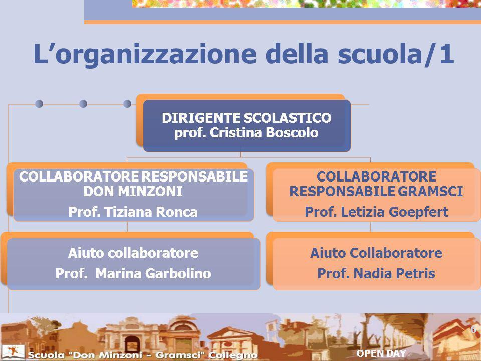 DIRIGENTE SCOLASTICO prof.Cristina Boscolo COLLABORATORE RESPONSABILE DON MINZONI Prof.