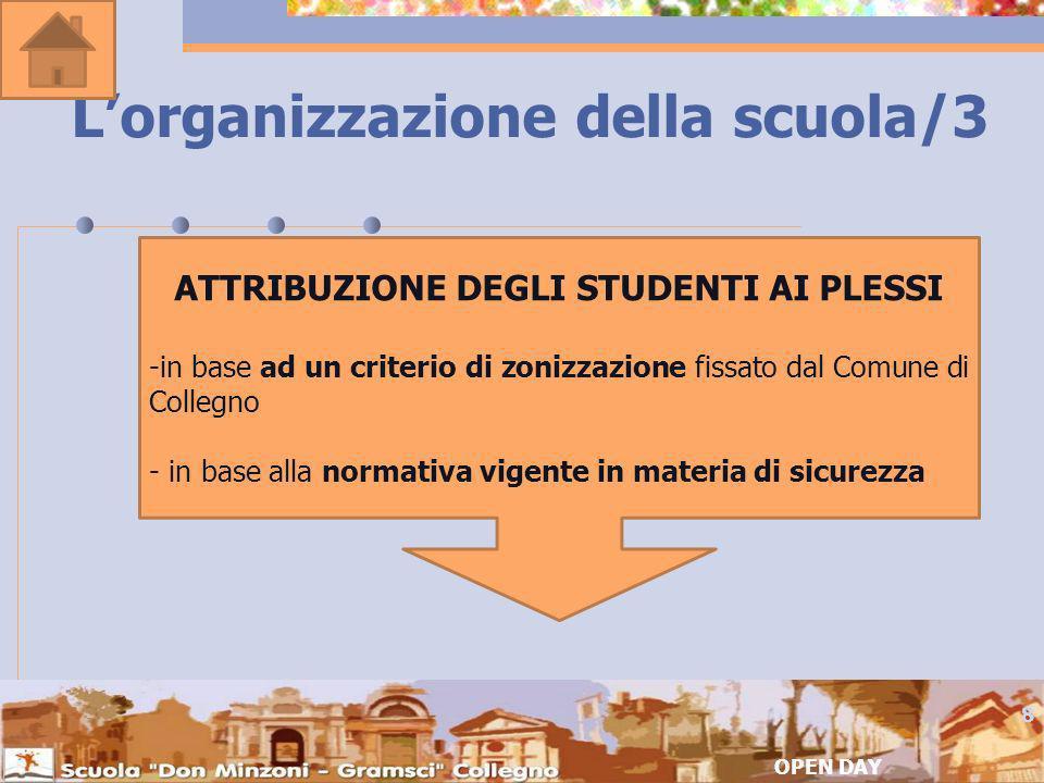 Lorganizzazione della scuola/3 OPEN DAY 8 ATTRIBUZIONE DEGLI STUDENTI AI PLESSI -in base ad un criterio di zonizzazione fissato dal Comune di Collegno - in base alla normativa vigente in materia di sicurezza