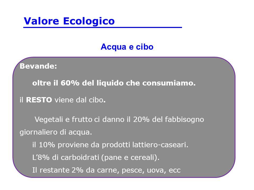 Acqua e cibo Bevande: oltre il 60% del liquido che consumiamo. il RESTO viene dal cibo. Vegetali e frutto ci danno il 20% del fabbisogno giornaliero d