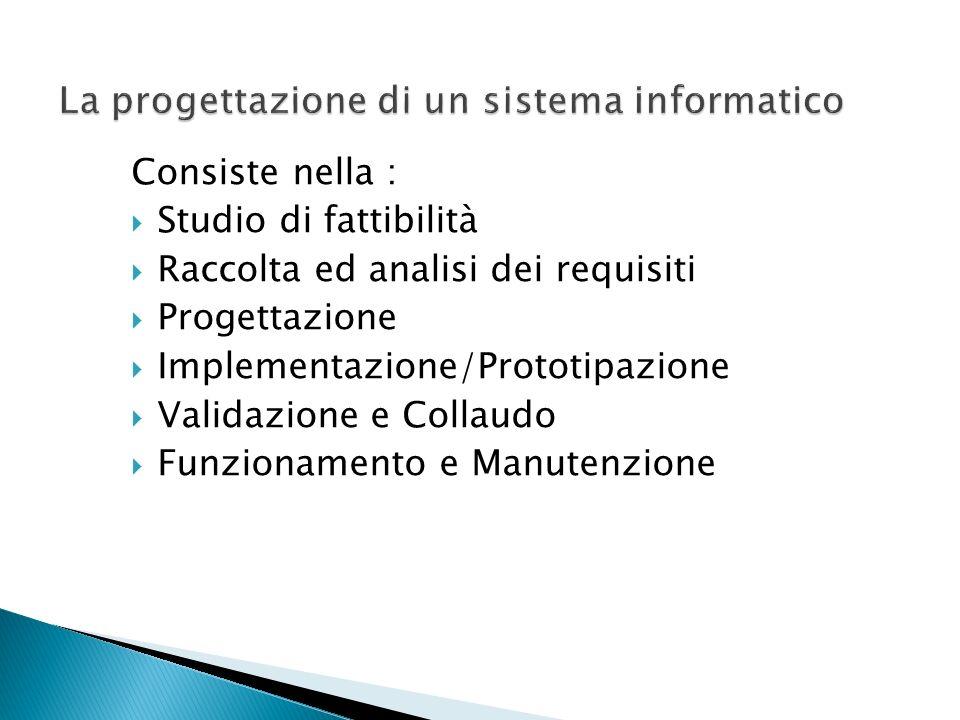 Consiste nella : Studio di fattibilità Raccolta ed analisi dei requisiti Progettazione Implementazione/Prototipazione Validazione e Collaudo Funzionam