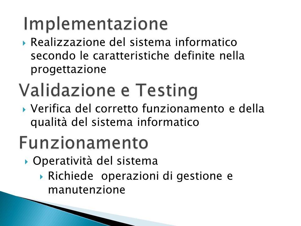 Realizzazione del sistema informatico secondo le caratteristiche definite nella progettazione Verifica del corretto funzionamento e della qualità del