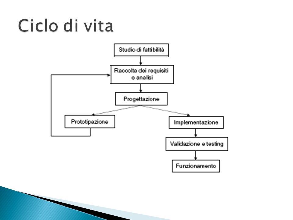 Determinazione dei costi delle diverse alternative e della priorità di realizzazione delle componenti del sistema