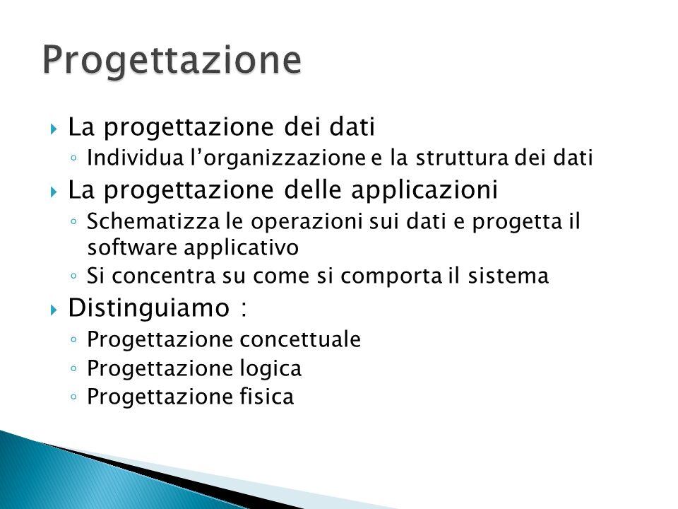 La progettazione dei dati Individua lorganizzazione e la struttura dei dati La progettazione delle applicazioni Schematizza le operazioni sui dati e p