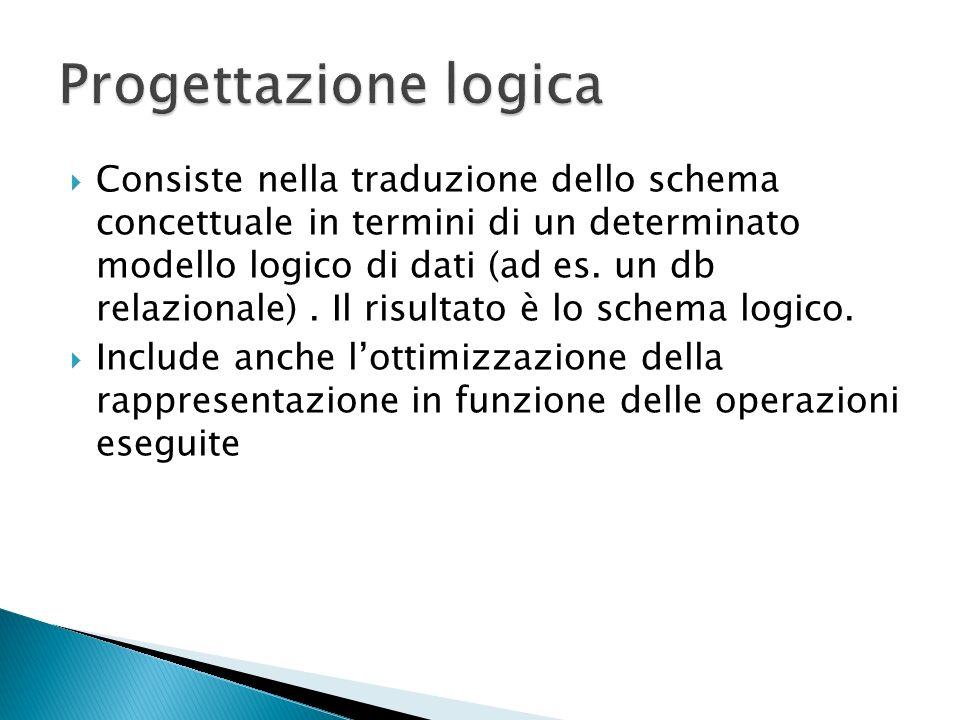 Consiste nella traduzione dello schema concettuale in termini di un determinato modello logico di dati (ad es. un db relazionale). Il risultato è lo s