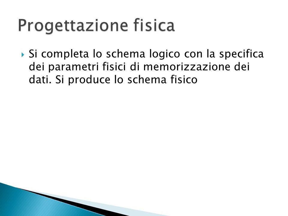 Si completa lo schema logico con la specifica dei parametri fisici di memorizzazione dei dati. Si produce lo schema fisico
