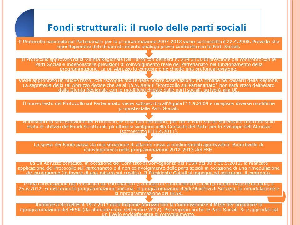 Fondi strutturali: il ruolo delle parti sociali Riunione a Bruxelles il 19.7.2012 della Regione Abruzzo con la Commissione e il MISE per preparare la