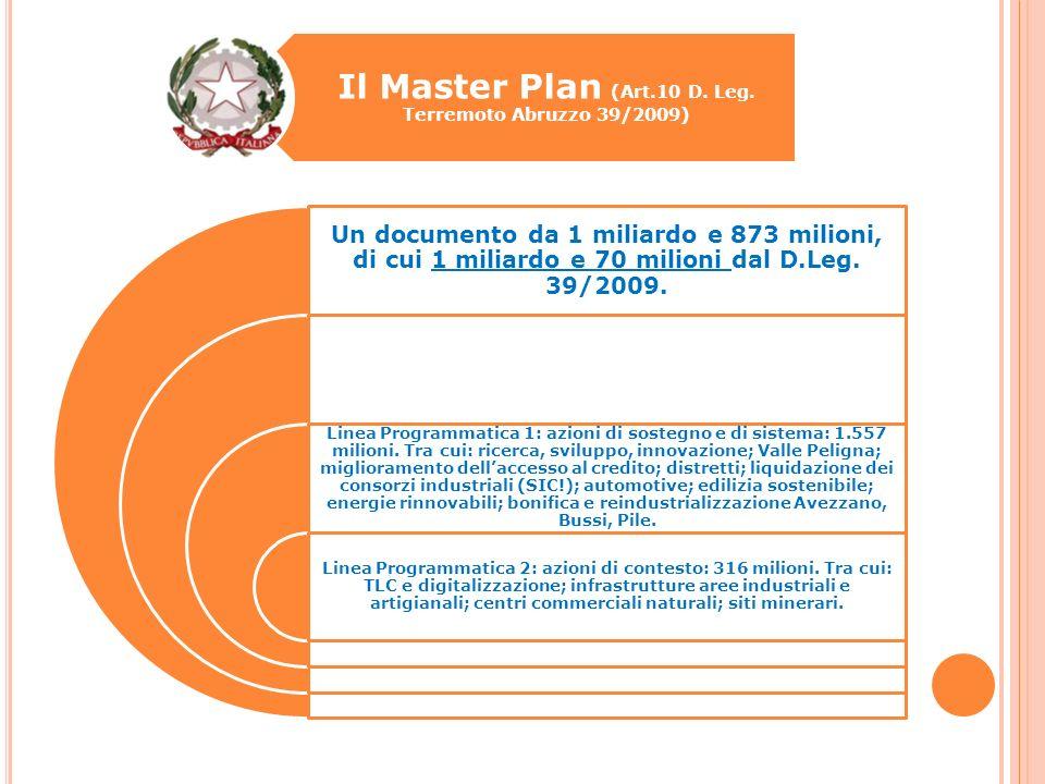Il Master Plan (Art.10 D. Leg. Terremoto Abruzzo 39/2009) Un documento da 1 miliardo e 873 milioni, di cui 1 miliardo e 70 milioni dal D.Leg. 39/2009.