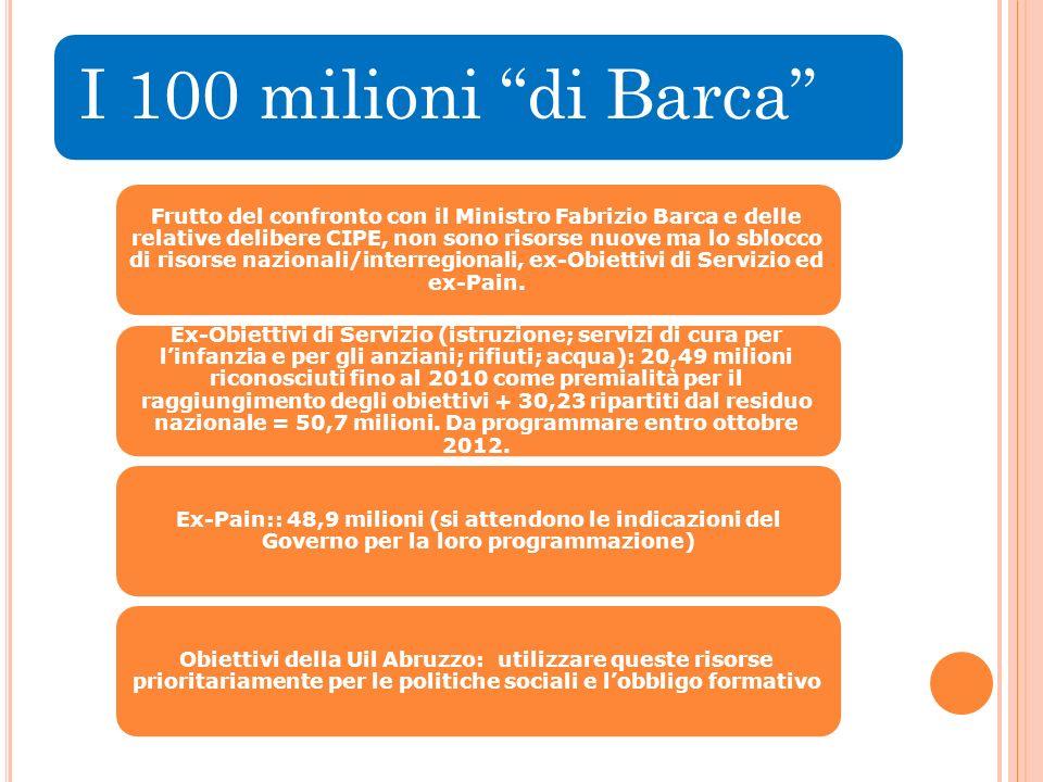 I 100 milioni di Barca Frutto del confronto con il Ministro Fabrizio Barca e delle relative delibere CIPE, non sono risorse nuove ma lo sblocco di risorse nazionali/interregionali, ex-Obiettivi di Servizio ed ex-Pain.