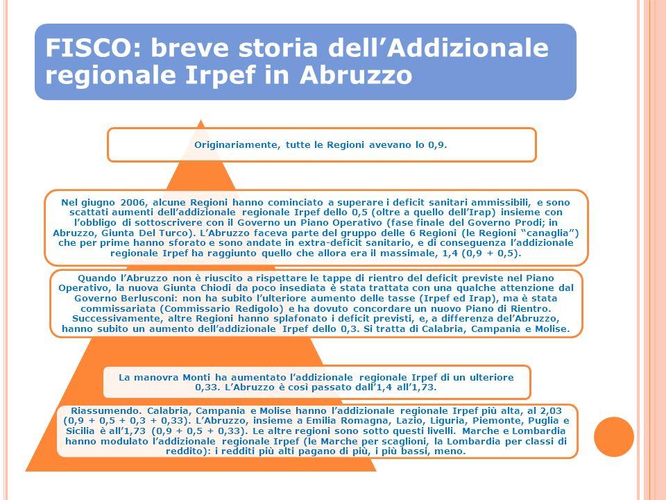 FISCO: breve storia dellAddizionale regionale Irpef in Abruzzo Originariamente, tutte le Regioni avevano lo 0,9. Nel giugno 2006, alcune Regioni hanno