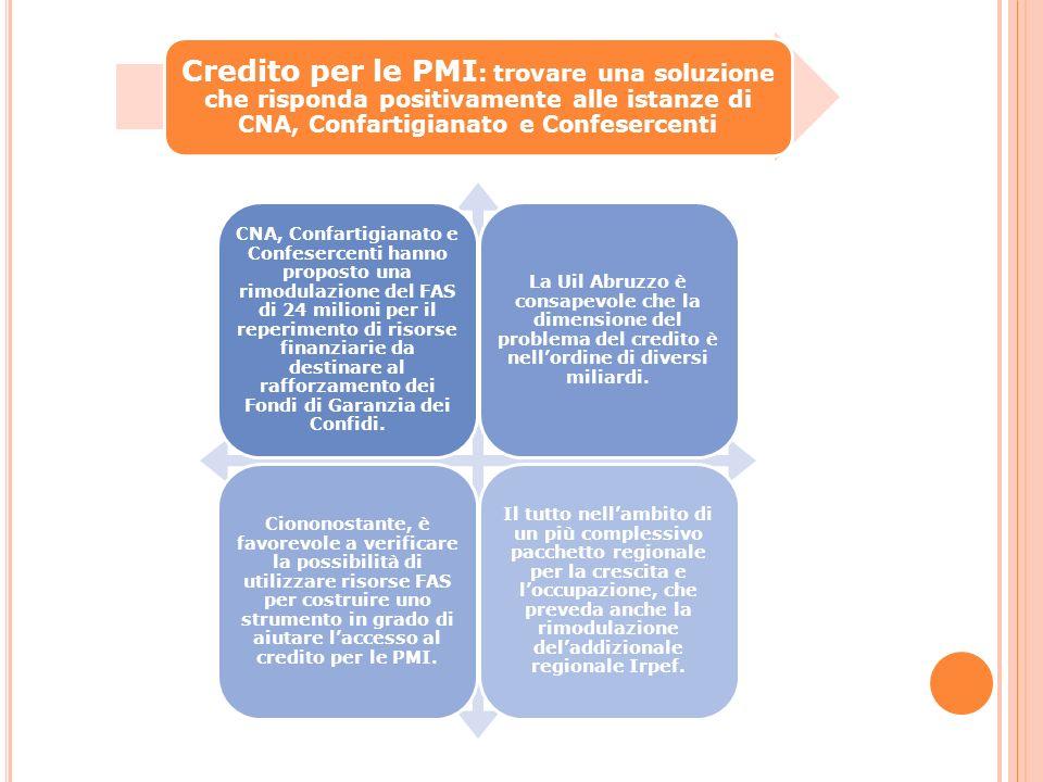 Credito per le PMI : trovare una soluzione che risponda positivamente alle istanze di CNA, Confartigianato e Confesercenti CNA, Confartigianato e Conf
