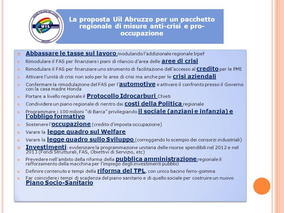 La proposta Uil Abruzzo per un pacchetto regionale di misure anti-crisi e pro- occupazione Abbassare le tasse sul lavoro modulando laddizionale region