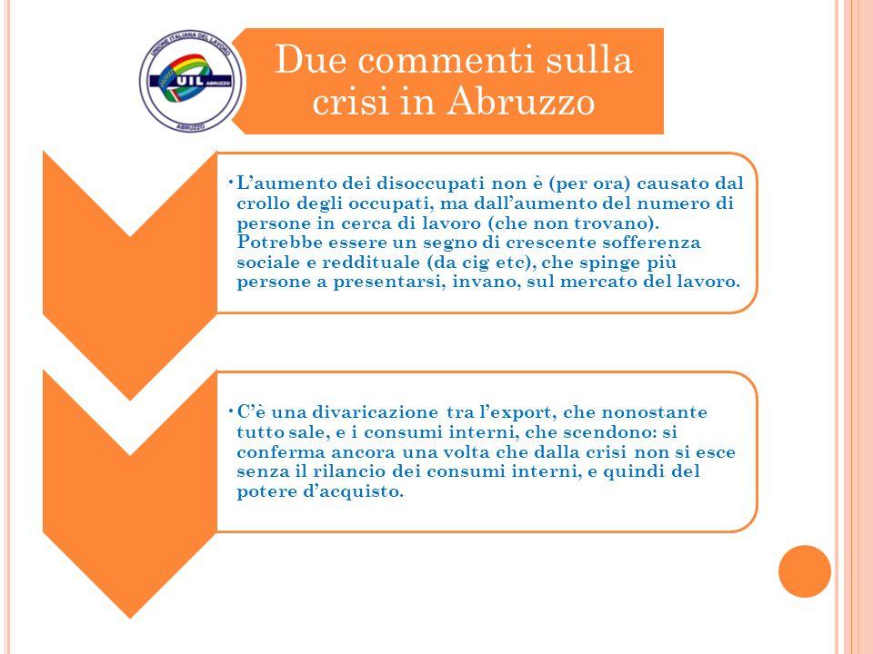 Due commenti sulla crisi in Abruzzo Laumento dei disoccupati non è (per ora) causato dal crollo degli occupati, ma dallaumento del numero di persone i