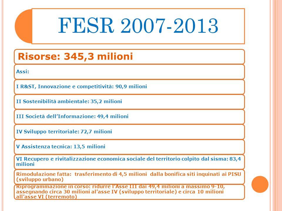FESR 2007-2013 Risorse: 345,3 milioni Assi:I R&ST, Innovazione e competitività: 90,9 milioniII Sostenibilità ambientale: 35,2 milioni III Società dell