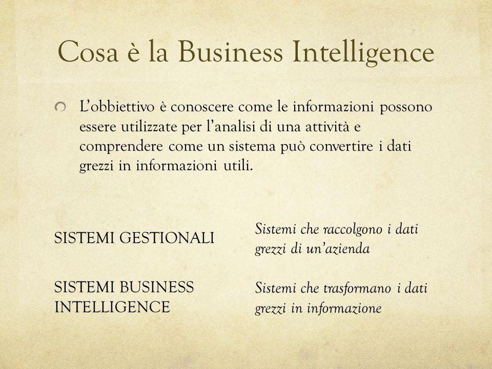 Cosa è la Business Intelligence Lobbiettivo è conoscere come le informazioni possono essere utilizzate per lanalisi di una attività e comprendere come