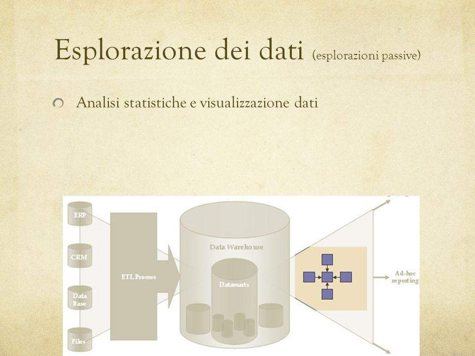 Esplorazione dei dati (esplorazioni passive) Analisi statistiche e visualizzazione dati