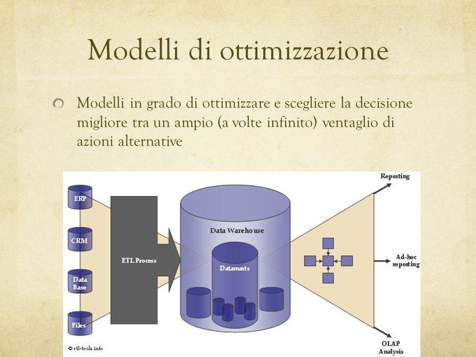 Modelli di ottimizzazione Modelli in grado di ottimizzare e scegliere la decisione migliore tra un ampio (a volte infinito) ventaglio di azioni altern