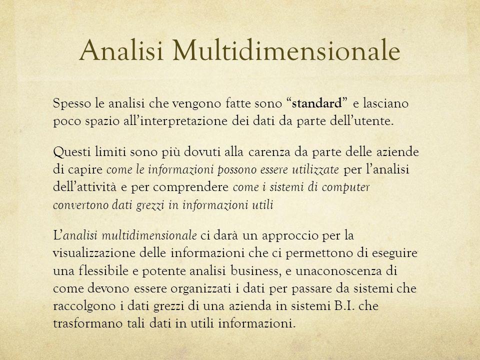Analisi Multidimensionale Spesso le analisi che vengono fatte sono standard e lasciano poco spazio allinterpretazione dei dati da parte dellutente. Qu