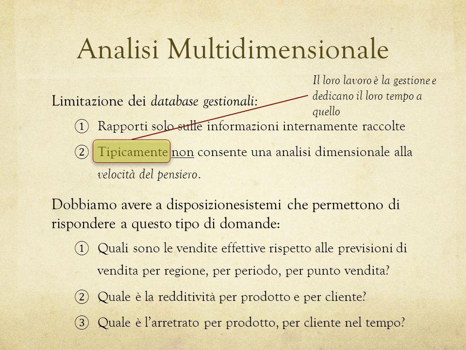 Analisi Multidimensionale Limitazione dei database gestionali: Rapporti solo sulle informazioni internamente raccolte Tipicamente non consente una ana