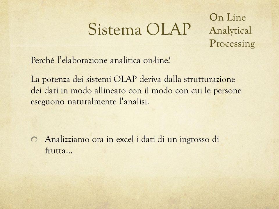 Sistema OLAP Perché lelaborazione analitica on-line? La potenza dei sistemi OLAP deriva dalla strutturazione dei dati in modo allineato con il modo co