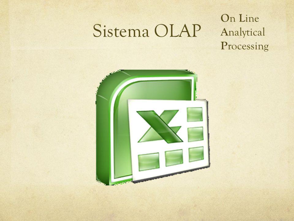 Sistema OLAP O n L ine A nalytical P rocessing