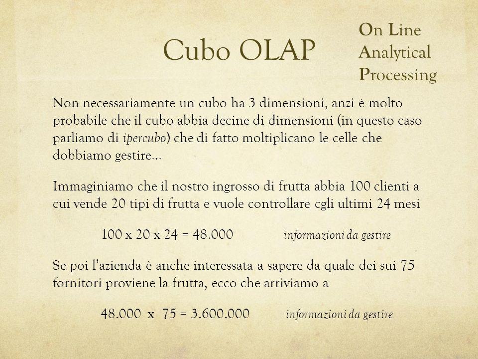 Cubo OLAP Non necessariamente un cubo ha 3 dimensioni, anzi è molto probabile che il cubo abbia decine di dimensioni (in questo caso parliamo di iperc
