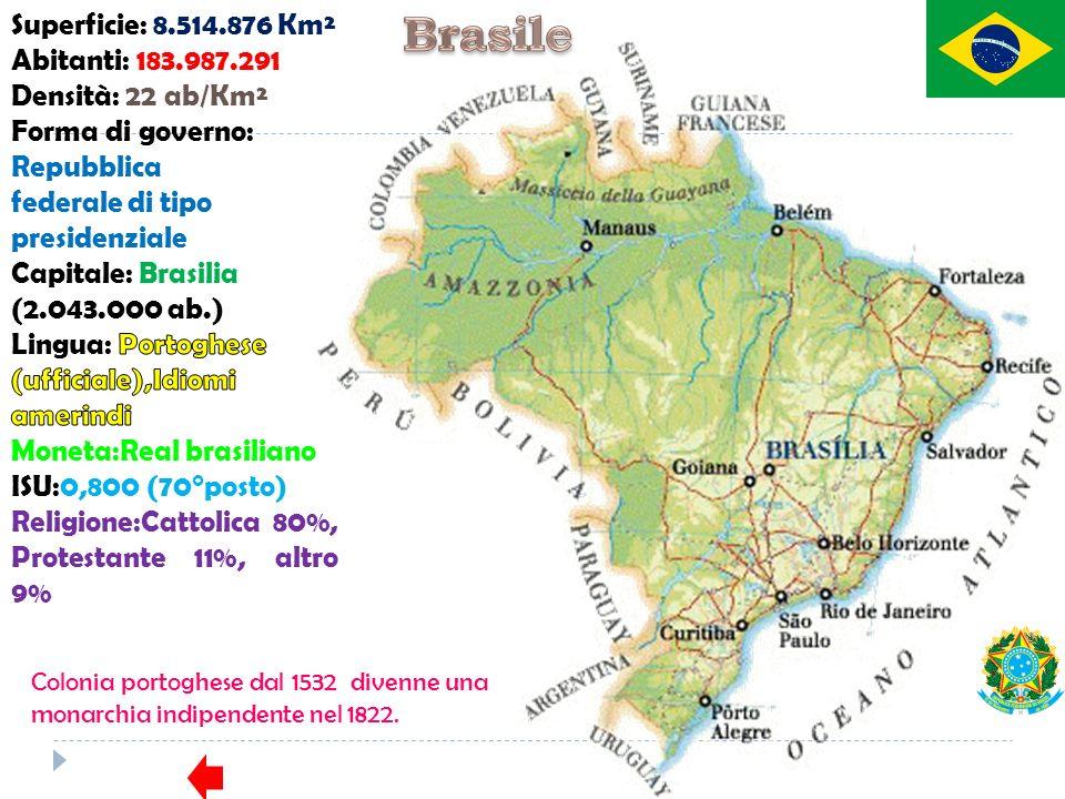 Colonia portoghese dal 1532 divenne una monarchia indipendente nel 1822.